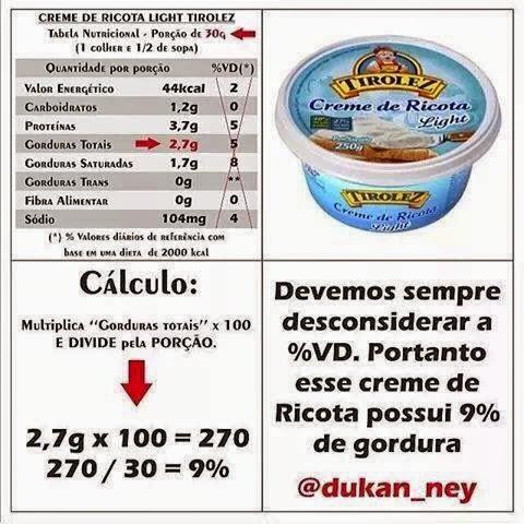 Dieta Dukan Quanto Tem De Gordura Segue O Calculo
