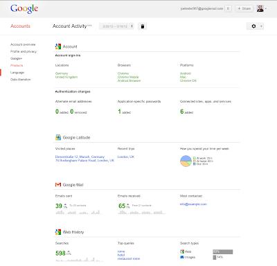 Google Activity