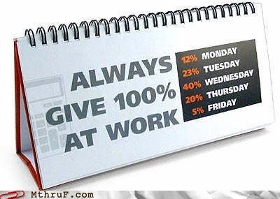 photo of funny desk sign:always give 100 percent...12 percent on Monday, etc