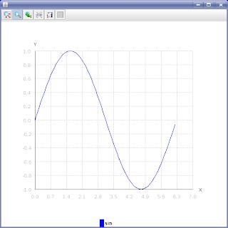 JMathPlot - µ-Labs