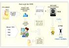 Mengenal Sistem CAT CPNS 2014-