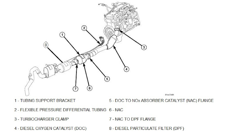 gmc 2011 terrain exhaust parts diagram  gmc  auto wiring