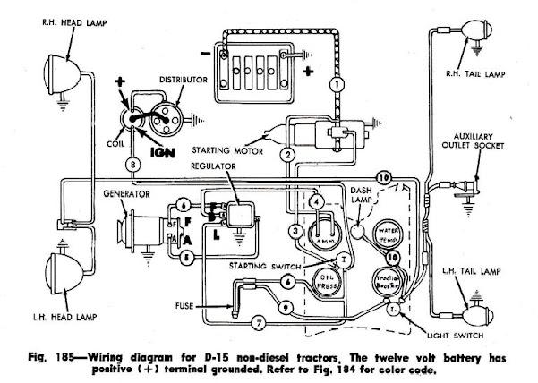 allis chalmers d15 wiring diagram product wiring diagrams \u2022 model c allis chalmers 6 volt wiring contemporary allis chalmers wiring schematic gallery electrical rh itseo info 200 allis chalmers wiring schematic 200