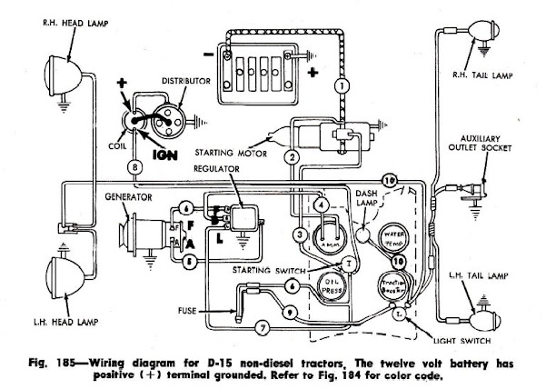ammeter installation allischalmers forum here s the wiring diagram from my i t shop service manual doesn t give wire sizes