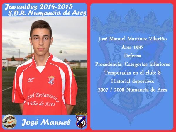 ADR Numancia de Ares. JOSE MANUEL.