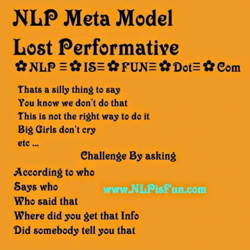 Nlp Meta Model Lost Performative Nlp Language Pattern