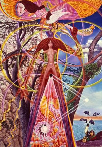 Learn Astral Projection Basics The Fourth Body