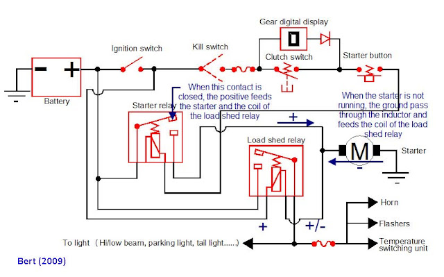 [DIAGRAM_1CA]  DIAGRAM] Bmw K1200rs User Wiring Diagram FULL Version HD Quality Wiring  Diagram - WEBFLOWCHARTDIAGRAMS.BUMBLEWEB.FR | K1200rs Wiring Diagram |  | webflowchartdiagrams.bumbleweb.fr