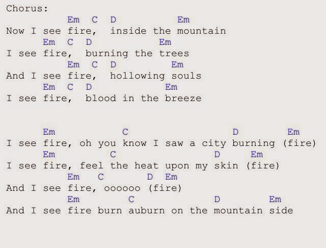 Guitar Chords : I See Fire - Ed Sheeran Guitar Chords