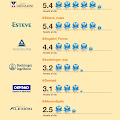 infografía farmacéuticas