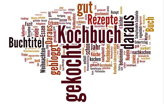 Einen guten Rutsch ins neue Jahr 2012! - Schöner Tag noch! Food-Blog ...