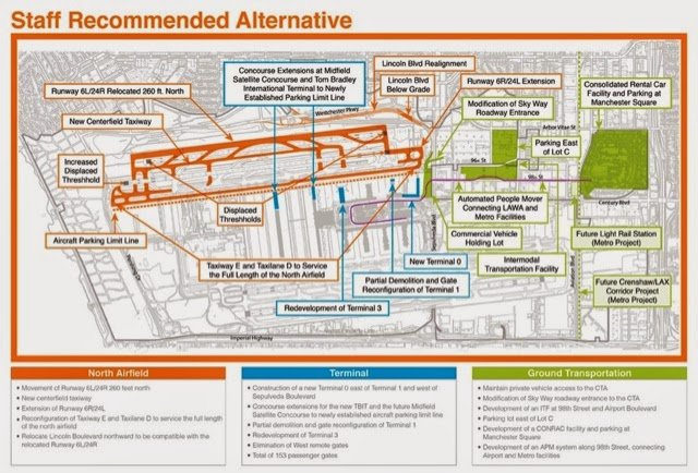 About airport planning lax specific plan amendment study spas Airport planning and design course
