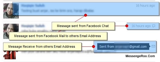 Integrated Facebook Mail and Chat Conversation Message
