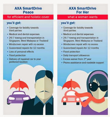 News Axa Redefines Car Insurance In Singapore With Its