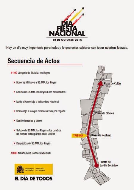 Desfile del 12 de octubre de 2014, Fiesta Nacional - Secuencia de actos
