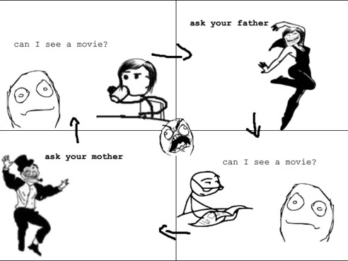 Trolling Parents