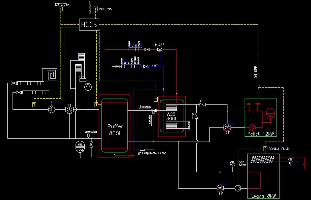 Schema Elettrico Per Autoclave : Vaso espansione per impianto con puffer e termocamino