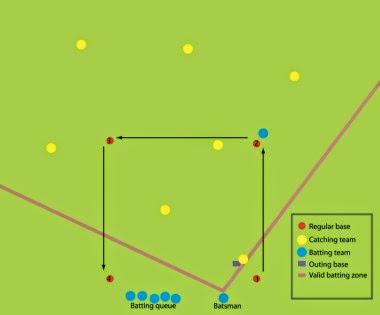 campo de brännboll