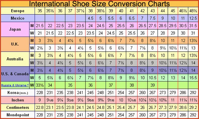 Womens European Shoe Size Chart