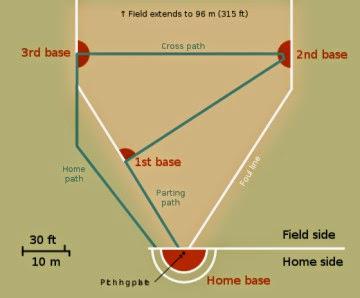 campo de pesäpallo