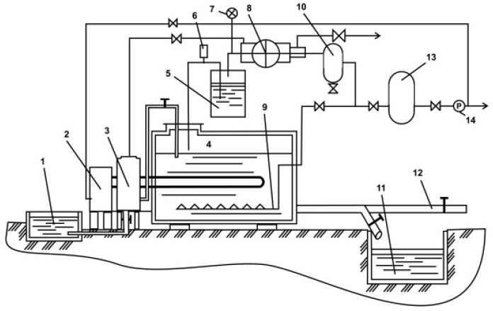 Схема фермерской биогазовой установки с газгольдером, механической подготовкой, пневматической загрузкой и перемешиванием сырья,с подогревом сырья в реакторе