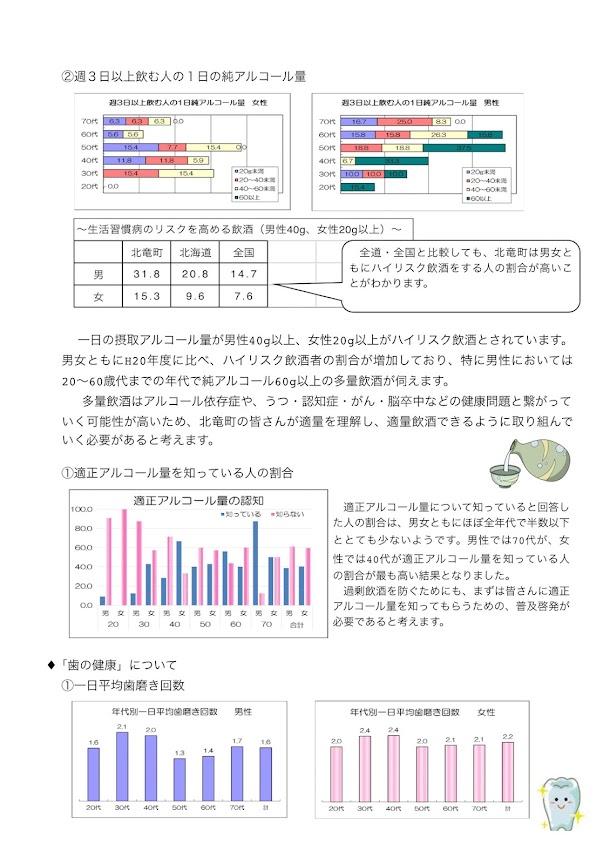 平成26年度北竜町健康意識調査報告書_09