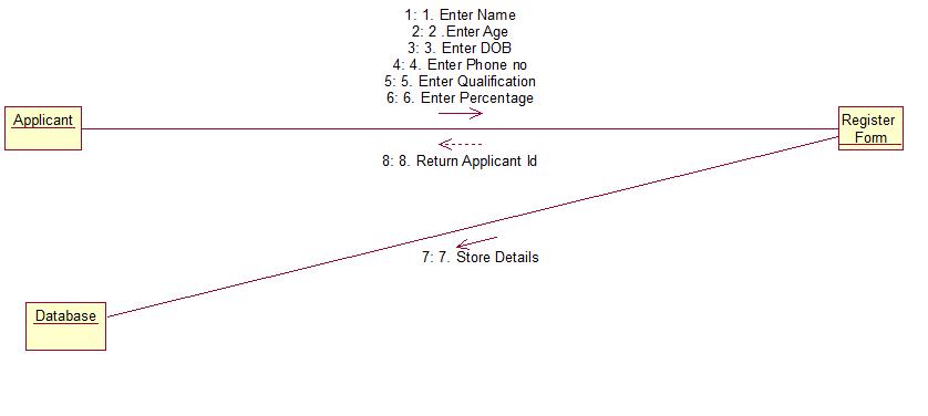 online recruitment system srs pdf