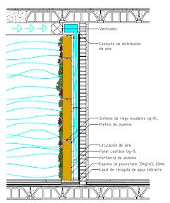 Detalles constructivos sistema Aire Acondicionado Vegetal