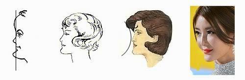 cat toc nu nang cao phan tich khuan mat va co the 9 Cắt tóc nữ nâng cao: Kiểu tóc cho khuôn mặt trái tim