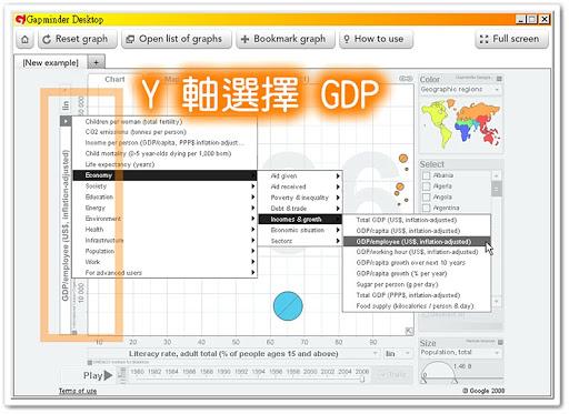 Y 軸選擇人均 GDP