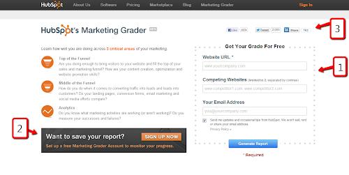 HubSpot Marketing Grader CTA Example