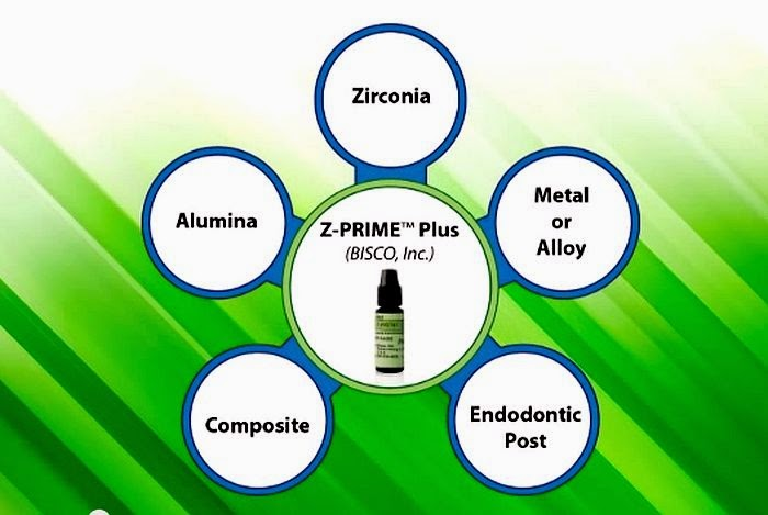 Z-Prime+Plus