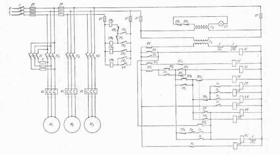 schema electrica a strungului semiautomat cu cutite multiple