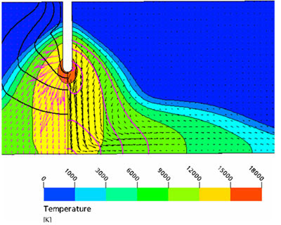 Распределение температуры без моделирования области объемного заряда electromagnetics@cfx. Моделирование процессов дуговой сварки
