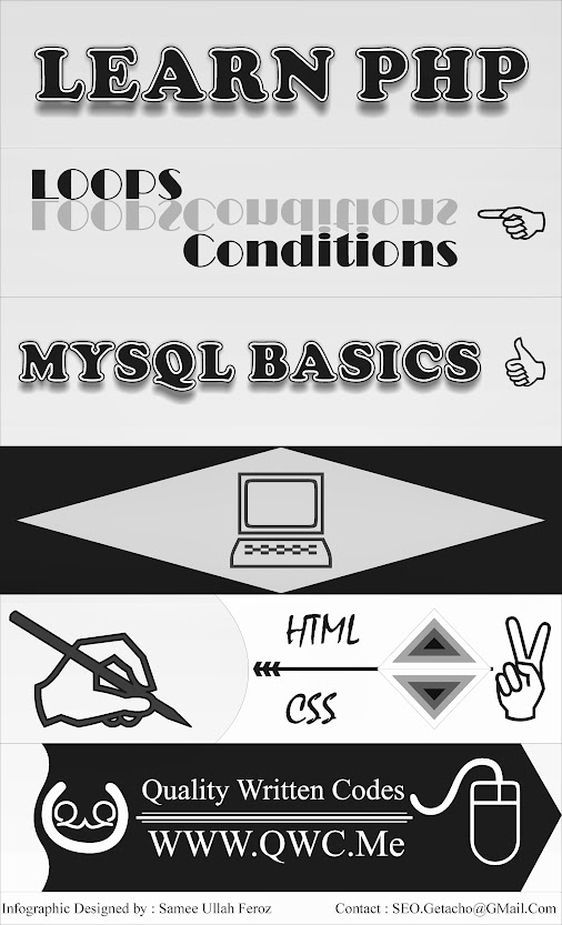Learn PHP Infographic