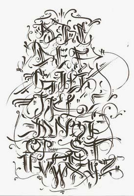 ... Mawor Indilabel: Style Caligraphy Graffiti Alphabet Letters A-Z