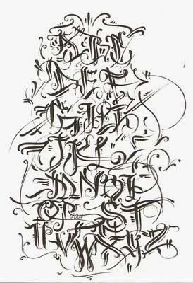 graffiti art design style caligraphy graffiti alphabet letters a z