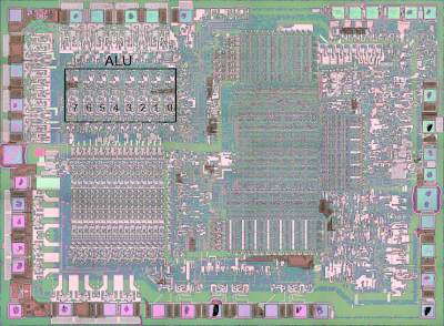 The 8085 microprocessor, showing the location of the 8-bit ALU.