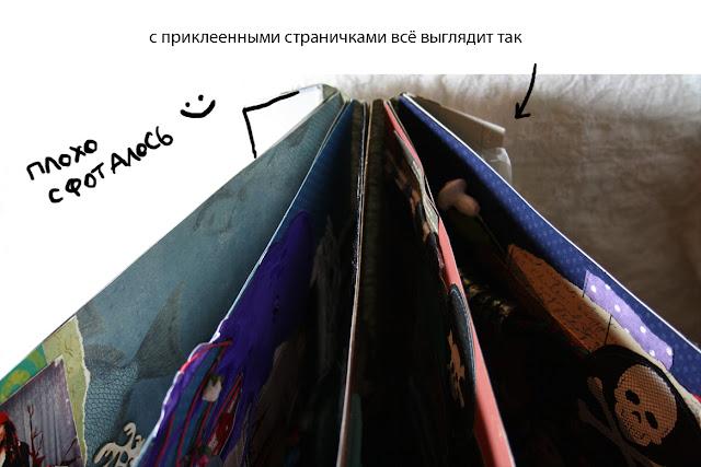 Как сделать переплёт для альбома фото 18
