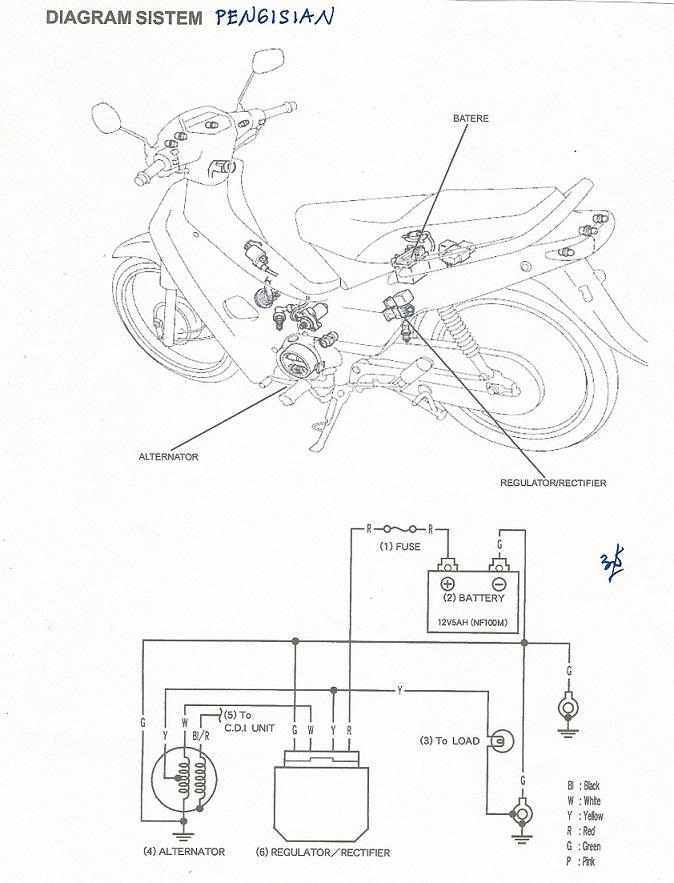 Aloysius Sudibyo Kelistrikan Sepeda Motor Supra X