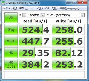 Samsung SSD 840 250GB Crystal DiskMark