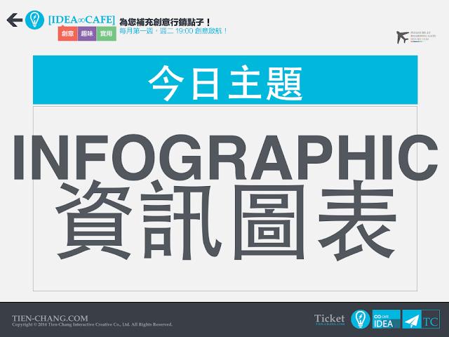 資訊圖表 | infographics