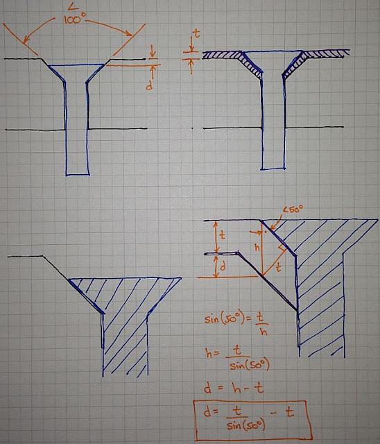 Countersink/Dimple Math? [Archive] - VAF Forums