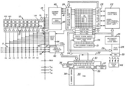 Architecture of a TI calcuator. From https://www.google.com/patents/US3934233