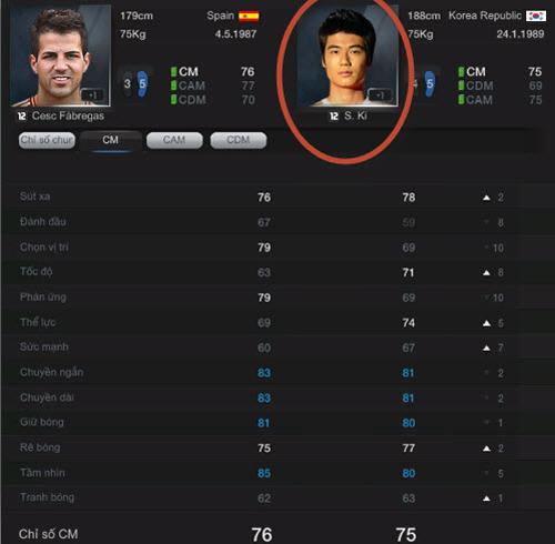 Tiêu chí lựa chọn cầu thủ trong FIFA Online 3 5