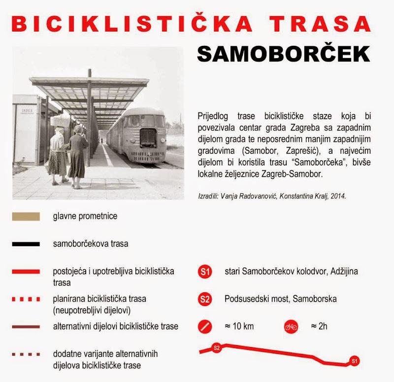 Nepoznati Zagreb