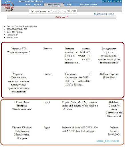 موضوع للنقاش بخصوص القوات الجوية المصرية Dlib.eastview.com%20Mig-29%20An-74