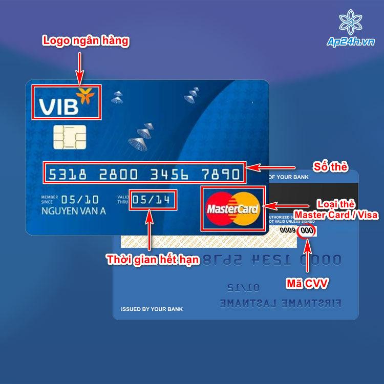 Thông tin cơ bản trên thẻ Visa hay Mastercard