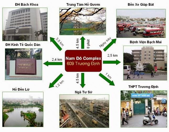Chung cư Nam Đô Complex
