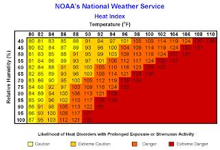 https://lh6.googleusercontent.com/-A5KuafagoeE/U5dPtZBIdeI/AAAAAAAAFdA/hVIyqEnU1ac/w887-h605-no/Heat+Index.PNG